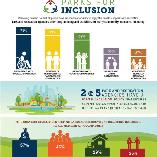 New Report Highlights Inclusivity of Parks and Recreation Nationwide